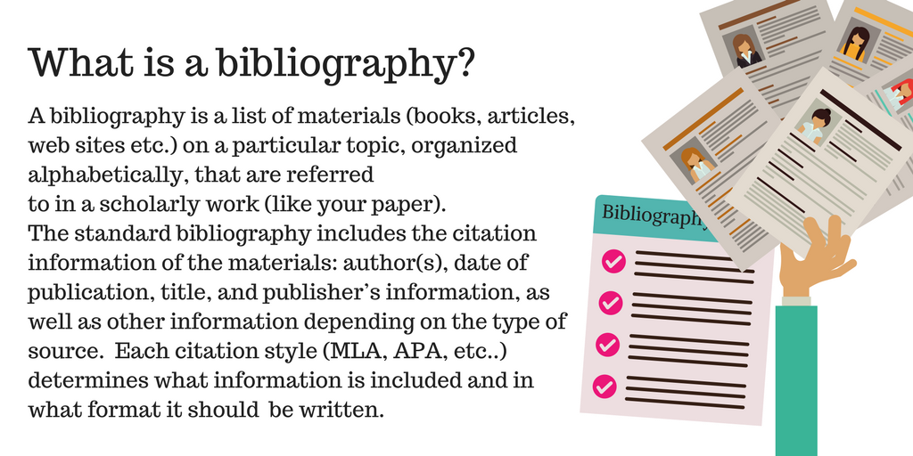 A bibliography is a list of materials (books, articles, web sites etc.) on a particular topic, organized alphabetically, that are referred to in a scholarly work (like your paper).   The standard bibliography includes the citation information of the materials: author(s), date of publication, title, and publisher's information, as well as other information depending on the type of source.  Each citation style (MLA, APA, etc..) determines what information is included and in what format it should  be written.