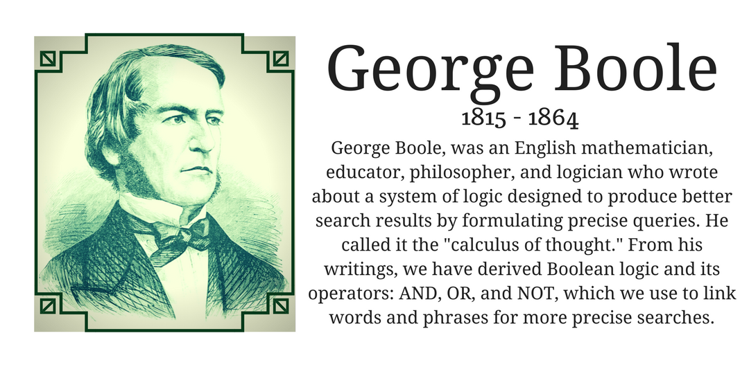 "George Boole, was an English mathematician, educator, philosopher, and logician who wrote about a system of logic designed to produce better search results by formulating precise queries. He called it the ""calculus of thought."" From his writings, we have derived Boolean logic and its operators: AND, OR, and NOT, which we use to link words and phrases for more precise searches."