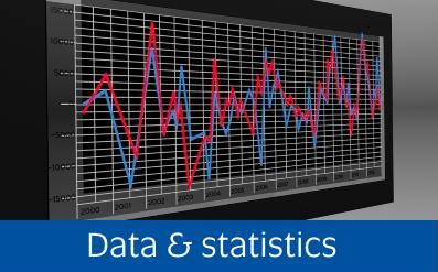 Navigate to the Data & statistics page