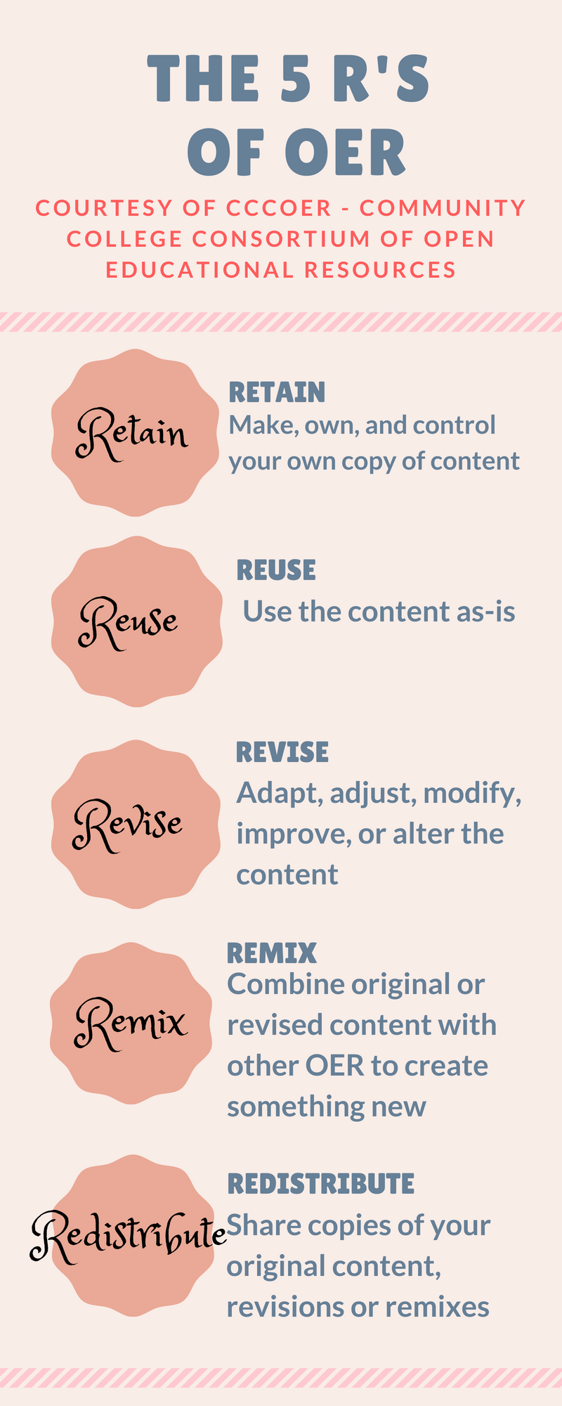 Reuse remix revise graphic picture