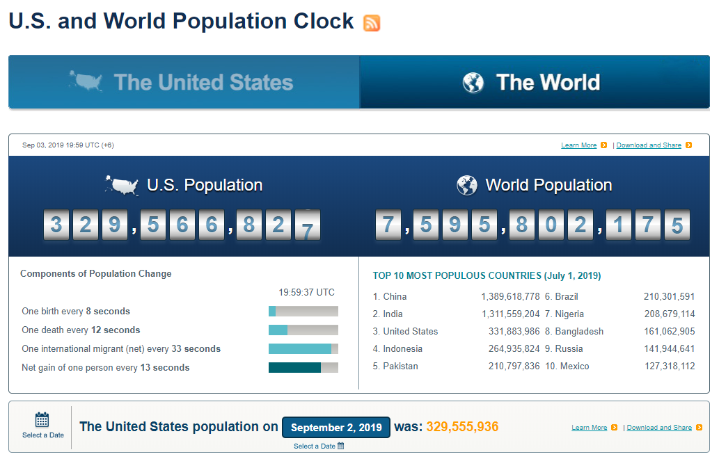 image of the U.S. Census world population clock