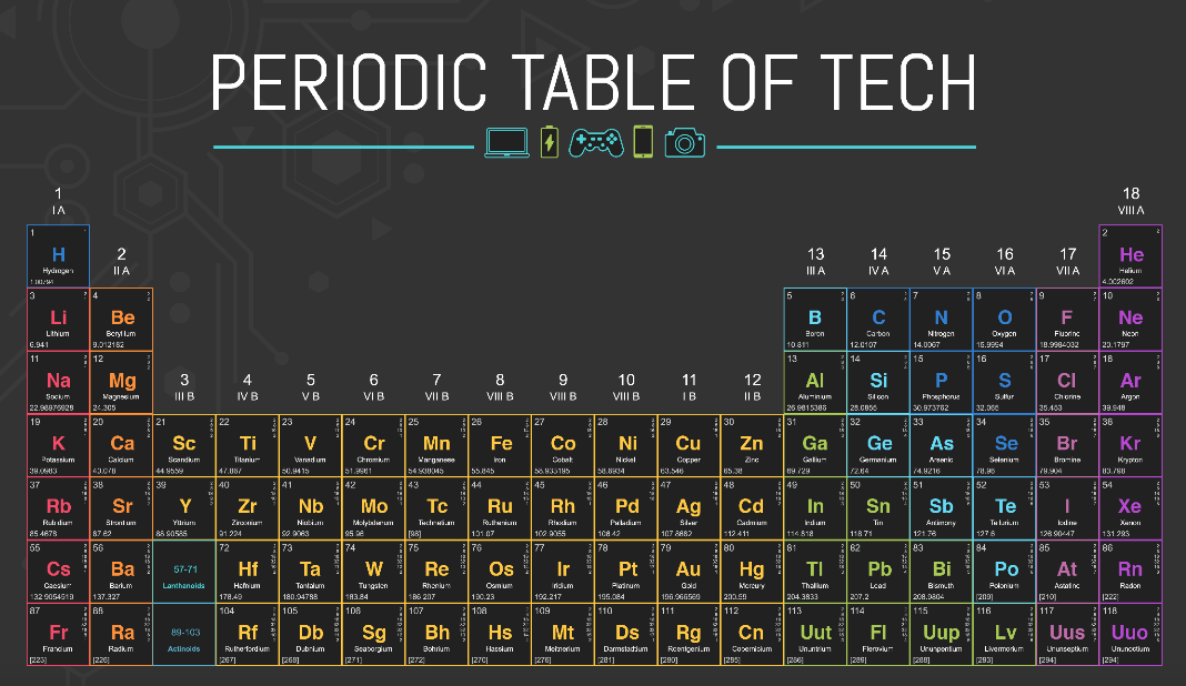 Periodic Table of Tech Courtesy of The Beacon