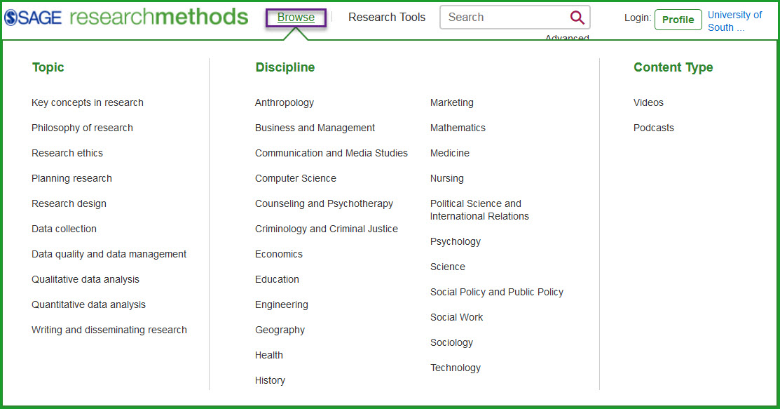 Sage Research Methods Videos browse