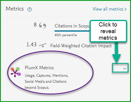 Scopus PlumX metrics for articles