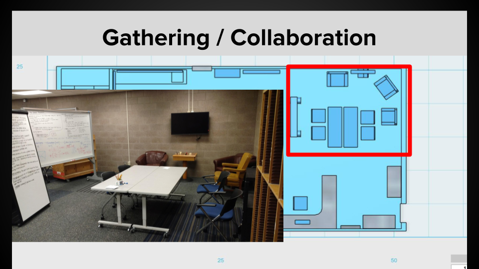 Gathering and Collaboration Zone