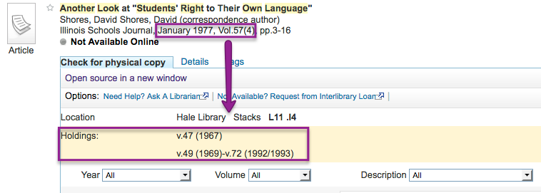 Search It featuring an articles citation compared to library holdings for the journal title