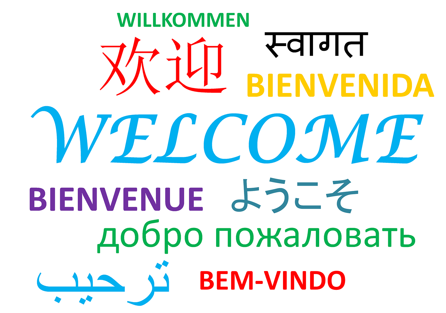 Image of the word welcome in a few other languages