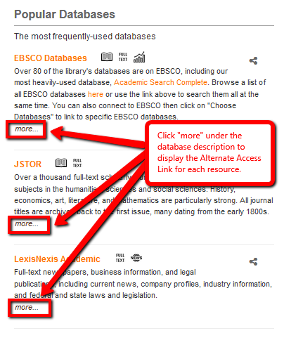 Screenshot of popular databases showing alternate access link