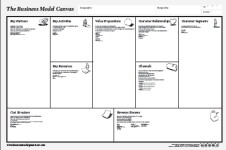 Business Model Canvas Image