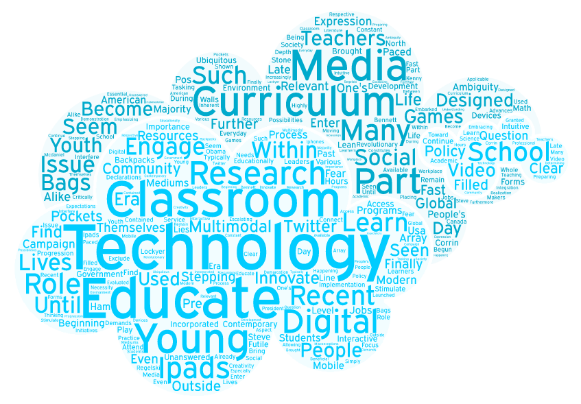 Wordle about educational technology