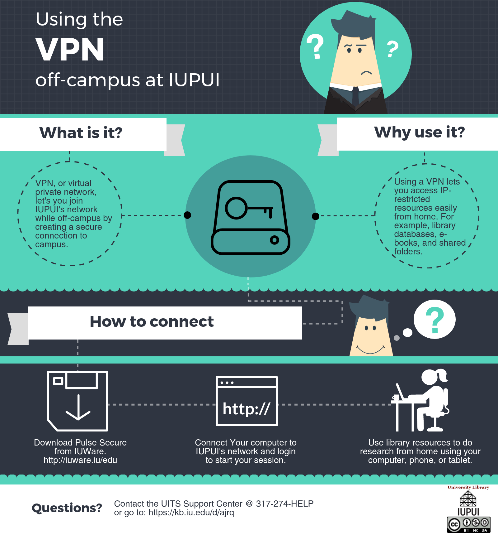 Using the VPN off-campus at IUPUI