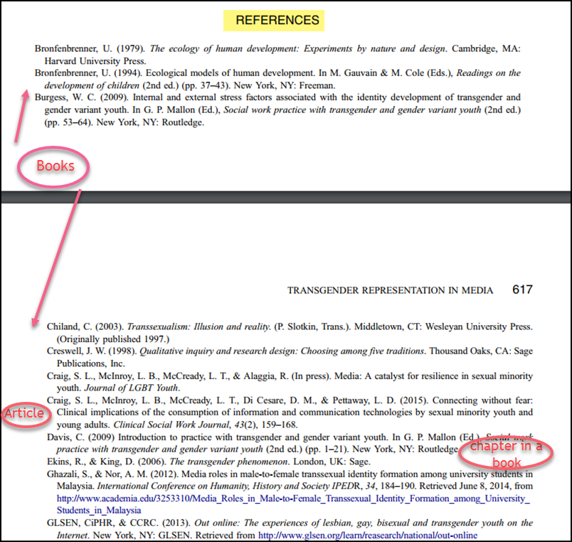 Screenshot of the References list in the article Transgender Representation in Offline and Online Media: LGBTQ Youth Perspectives