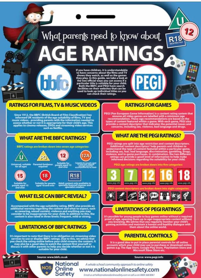 Age Ratings Safety from National Online Safety Alliance