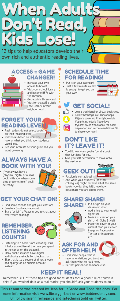Adults Read infographic