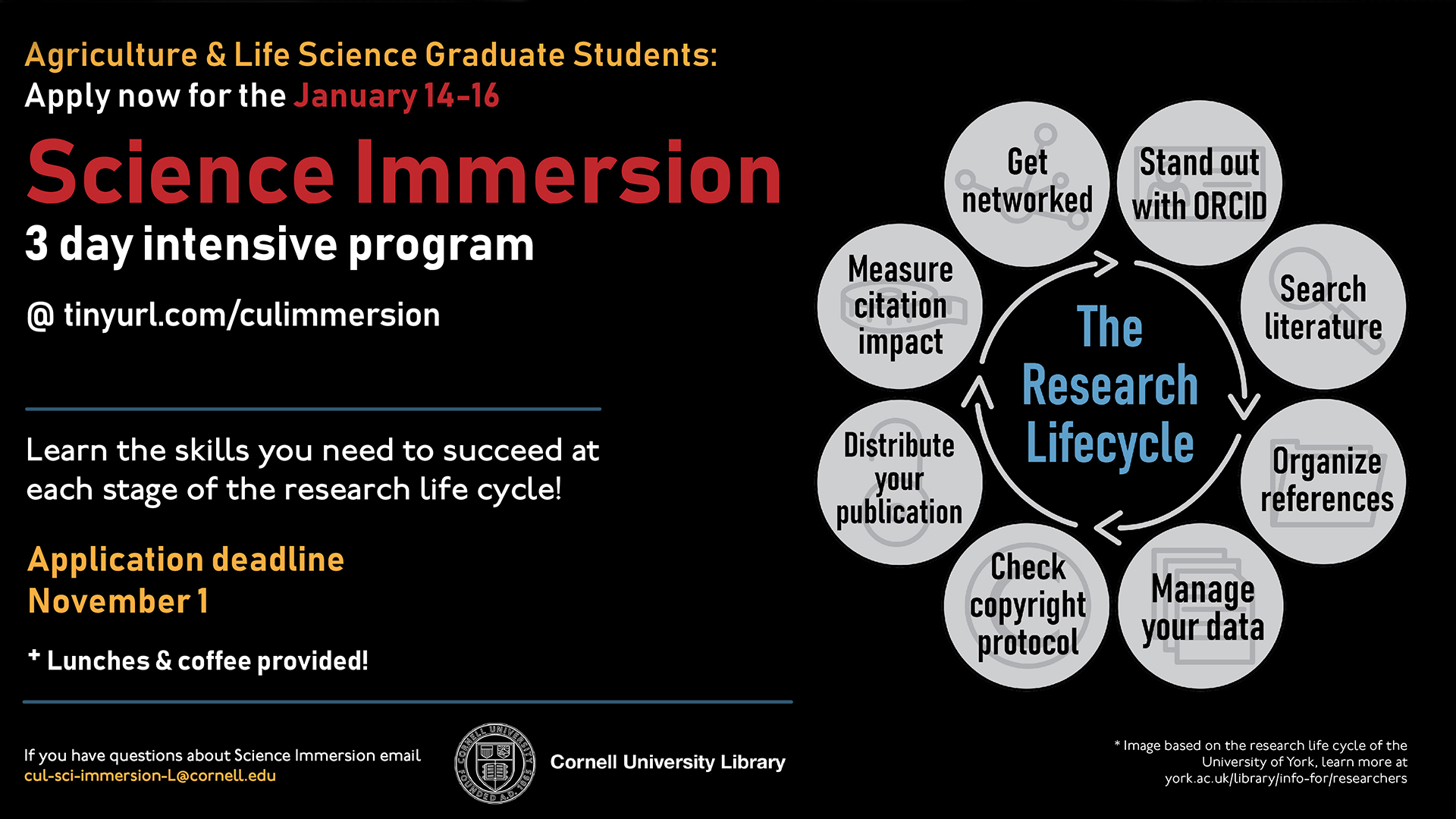 Are you an early career graduate student in the fields of Agriculture and Life Sciences? Would you like to get a leg up by learning the skills you need to succeed at each stage of the research lifecycle? Please consider applying for the Library's Science Immersion Program, an intensive, three-day series of workshops on research skills for graduate students. The program will be held in Mann Library from January 9-11, with lunch provided. Can't make those dates? Check out our recorded sessions from 2018 @ tinyurl.com/ScienceImmersion2018.  The program aims to provide participants with practical technologies, tools and research skills to become more efficient scholars. Hands-on workshops will cover such topics as:   advanced citation management   complex search strategies   author rights   data management   science communication  research impact  And much more…  A complete itinerary of the program will be available at the end of the Fall 2018 semester. The deadline for applications is December 1, 2018. Application can be found here – tinyurl.com/ScienceImmersion2019  If you have any questions, please send a message to cul-sci-immersion-l@cornell.edu