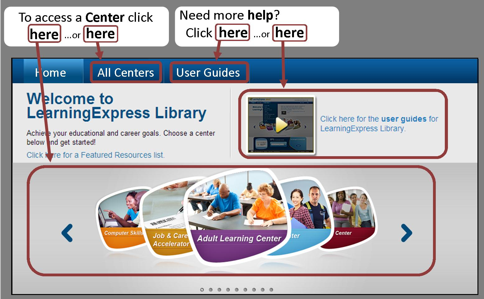 Graphic of LearningExpress set up