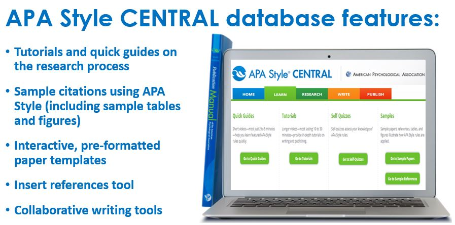 Database features include tutorials and quick guides on the research process; sample citations using APA Style (including sample tables and figures); interactive, pre-formatted paper templates; insert references tool; collaborative writing tools