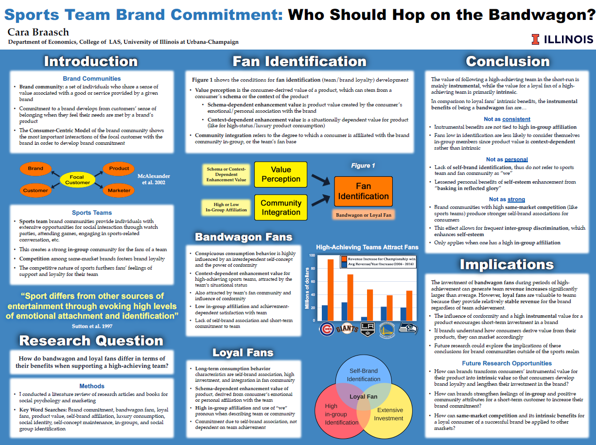 Sports Team Brand Commitment Poster