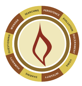 Multicolored wheel of values and practices around an abstract flame symbol