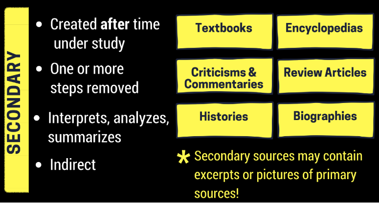 secondary sources infographic