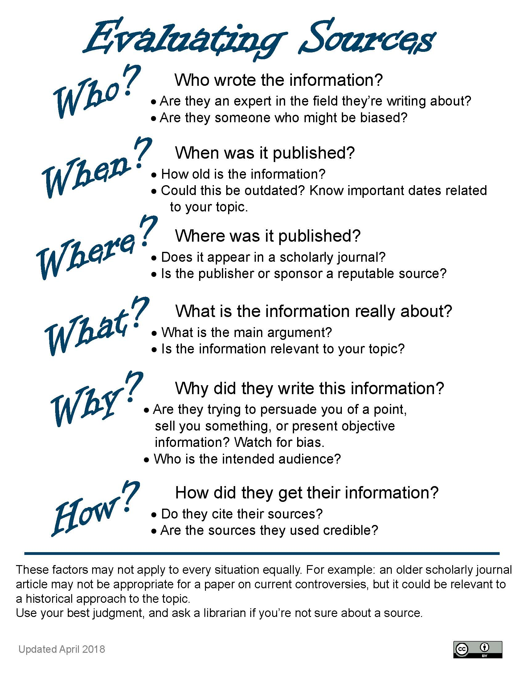 Image: Evaluating Sources - Text version of this information is below the graphic