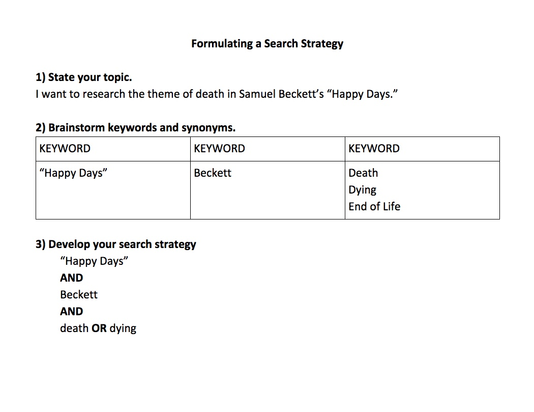 Search Strategy Example