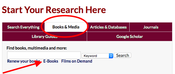Library home page with a circle around the Books & Media tab and an arrow pointing to the eBooks link