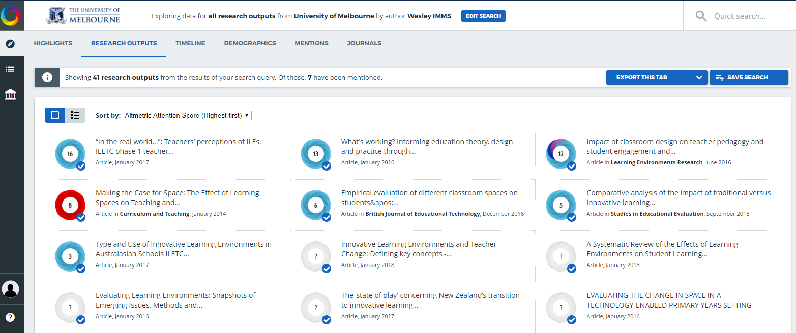 Altmetric for Institutions tracked research outputs data