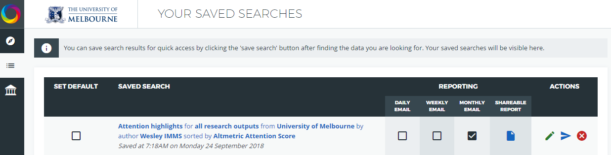 Altmetric for institutions saved searches and reporting features
