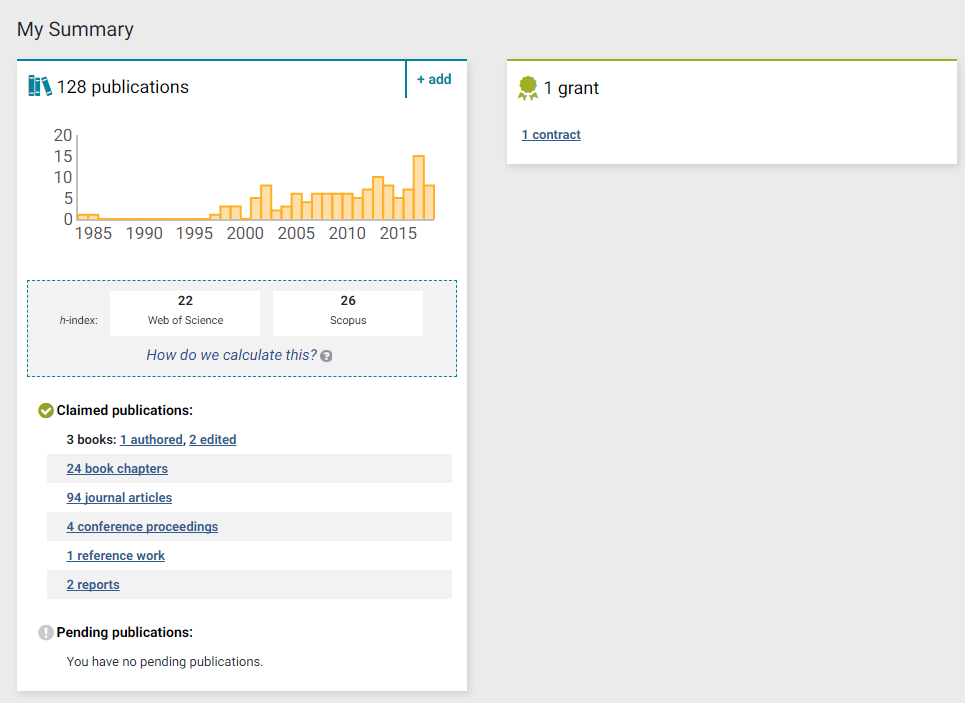 Minerva Elements publication system staff profile display with Scopus and Web of Science h-indices