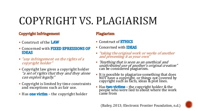 copyright vs. plagiarism