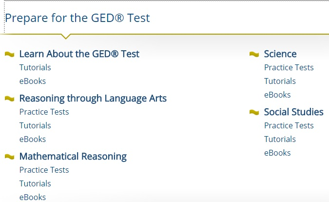 List of GED tests, tutorials and eBooks