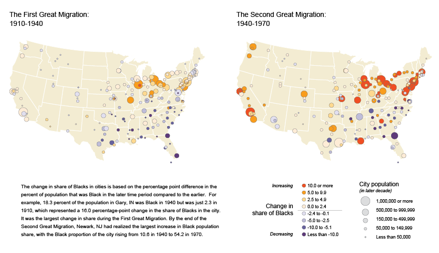 Maps showing city populations in 1st and 2nd Great Migration
