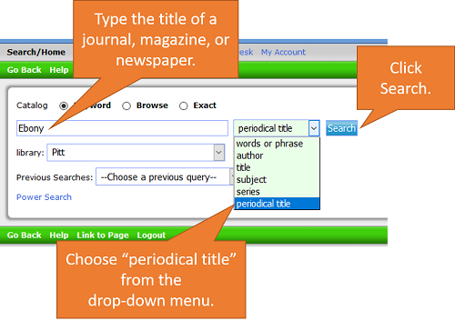"Type the title of a journal, magazine, or newspaper. Choose ""periodical title"" fromthe drop-down menu. Click search."
