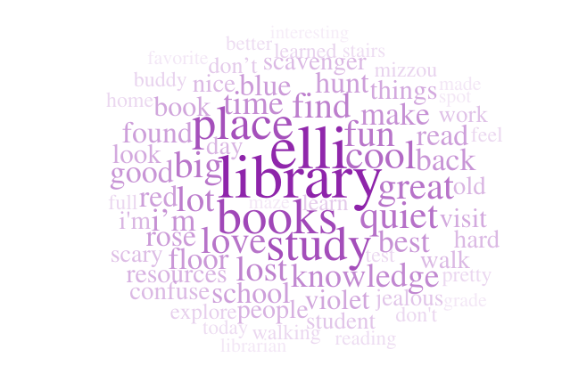 Work cloud form student scavenger hunt poems
