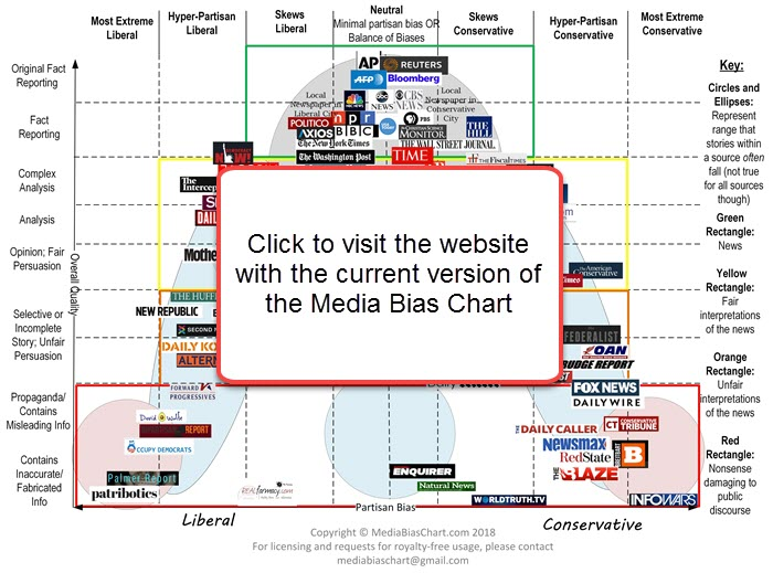 Screenshot of media map to click through to the website