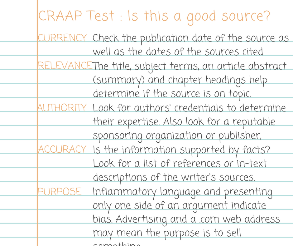 CRAAP Test graphic
