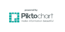 Powered by Picktochart