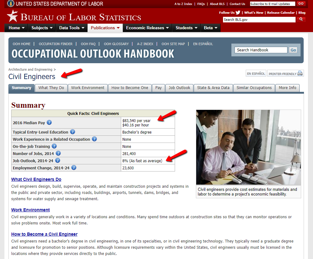 Screenshot of Occupational Outlook Handbook