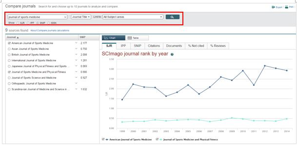 Scopus - Compare journal ranking