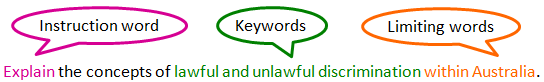 Image of instruction words, keywords, and limiting words