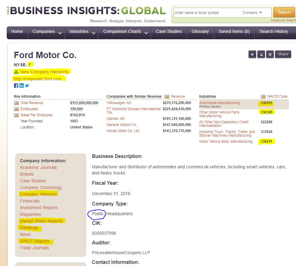 Business Insights: Global company directory search for Ford