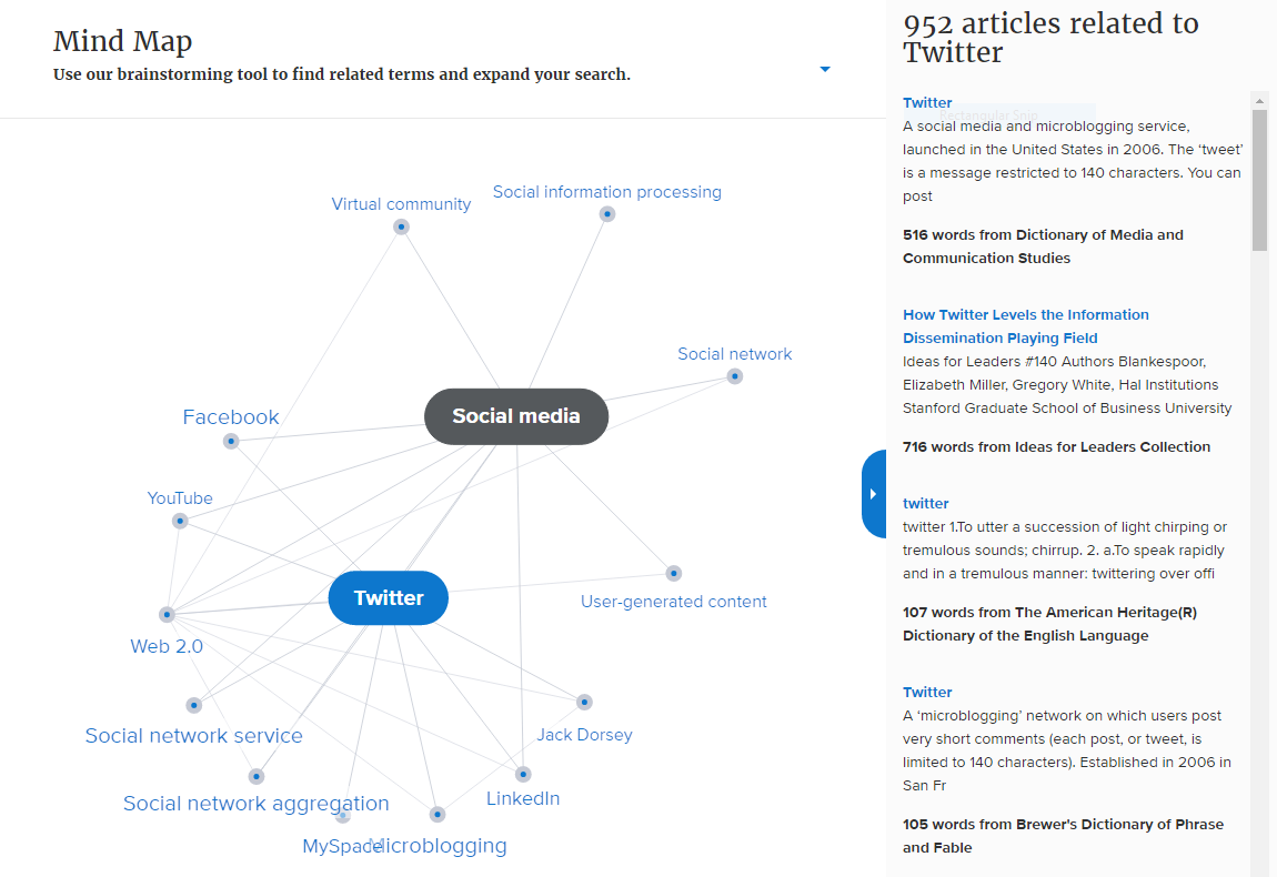 Credo mind map search for social media and twitter