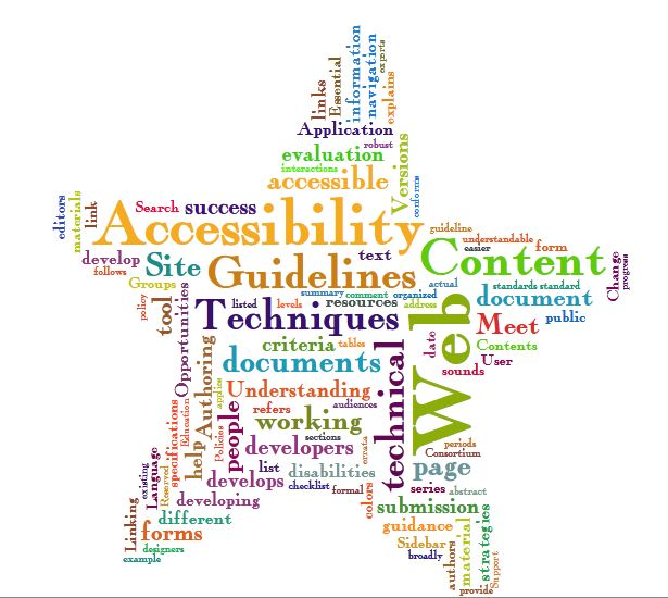 accessibility word cloud star