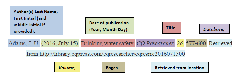 [ Citing Example for CQ Researcher ]