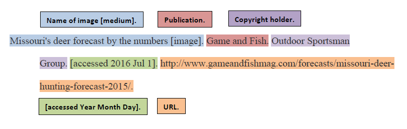 [ CSE citation example for an image ]