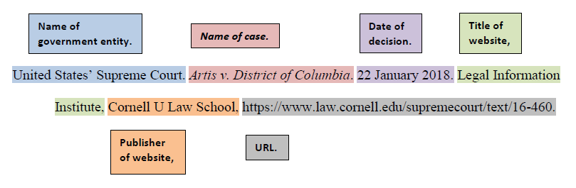 [ MLA Citation Example for Case Law ]