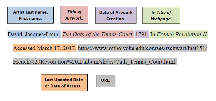 [ Turabian Citation Example for Artwork on a Web Page ]