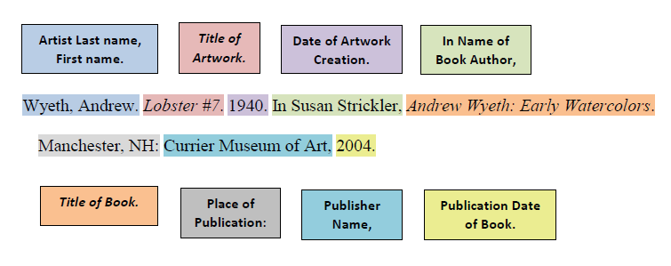 [ Turabian Citation Example for Artwork in a Book ]