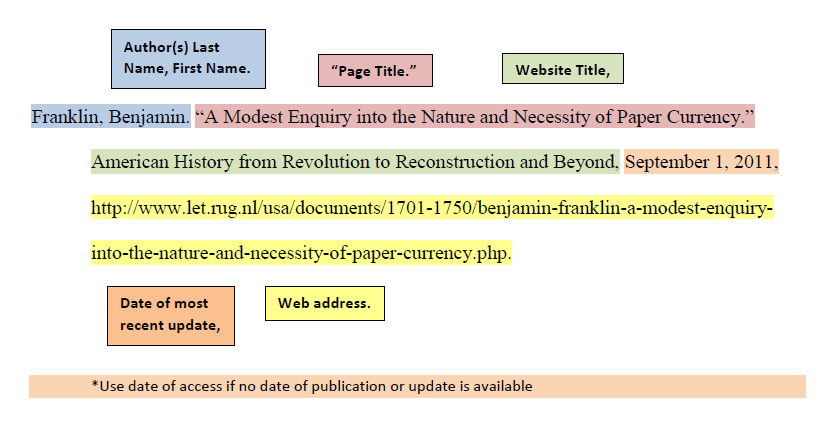 [ Turabian Citation Example for Web Page with Author ]